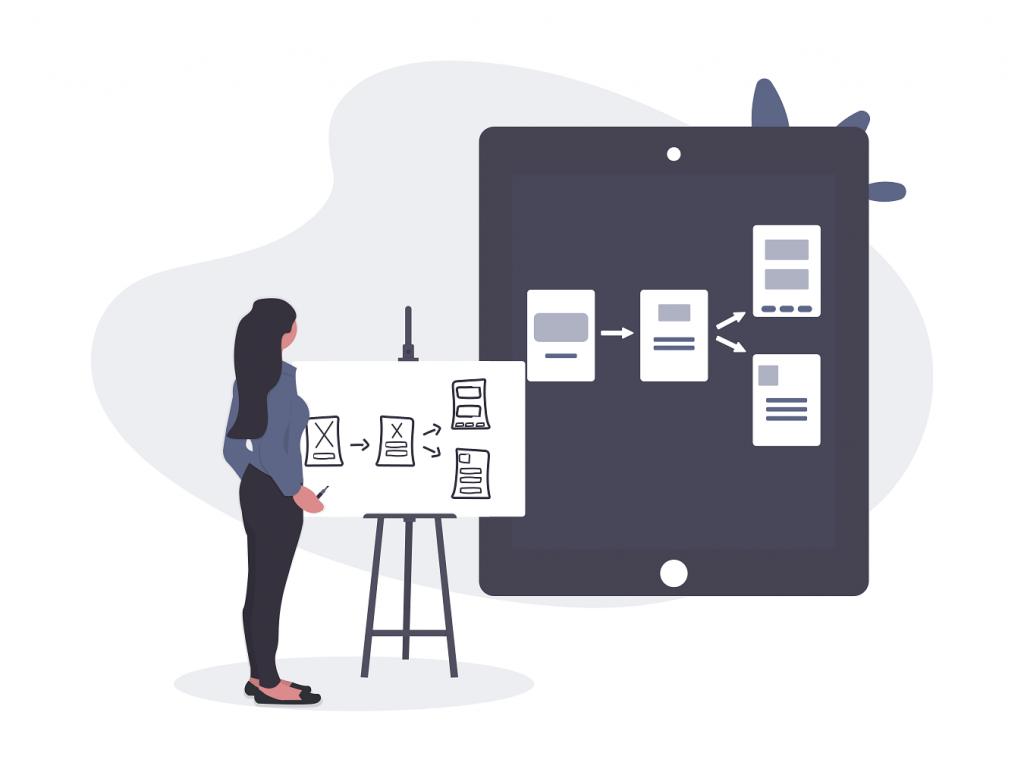 prototyping_process